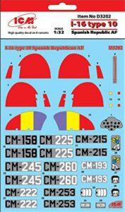 1:32 ICM: I-16 Type 10 Spanish Republic AF (Decals)